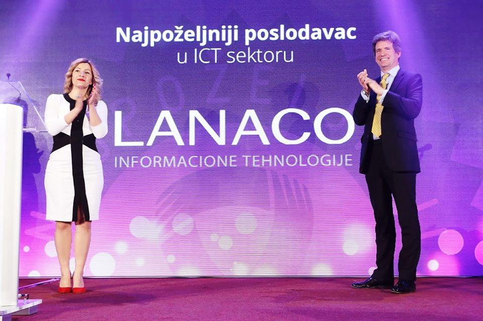 Lanaco Banja Luka / Kazoze, ocijeni poslodavca...